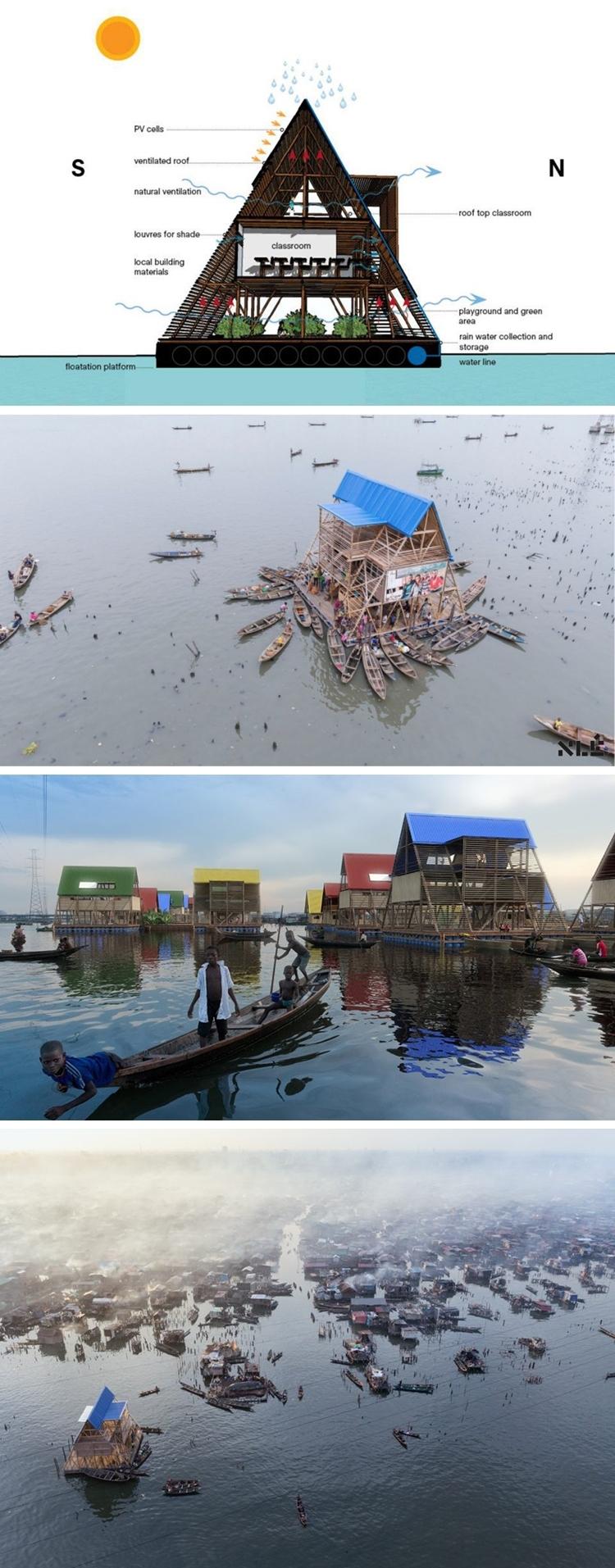 Den flytande skolan i Makoko i Lagos, Nigeria…